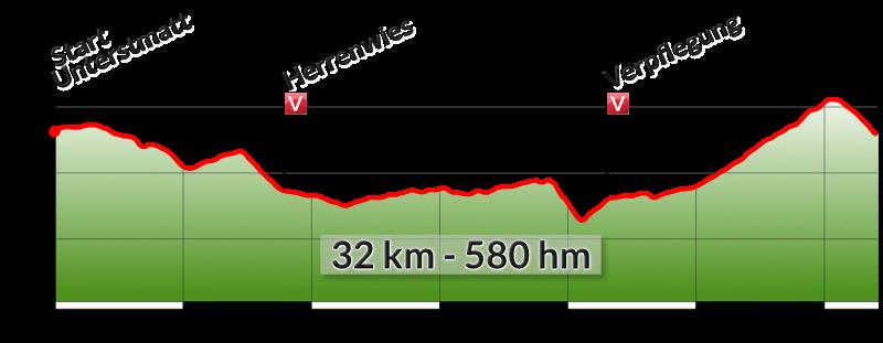 32km Strecke