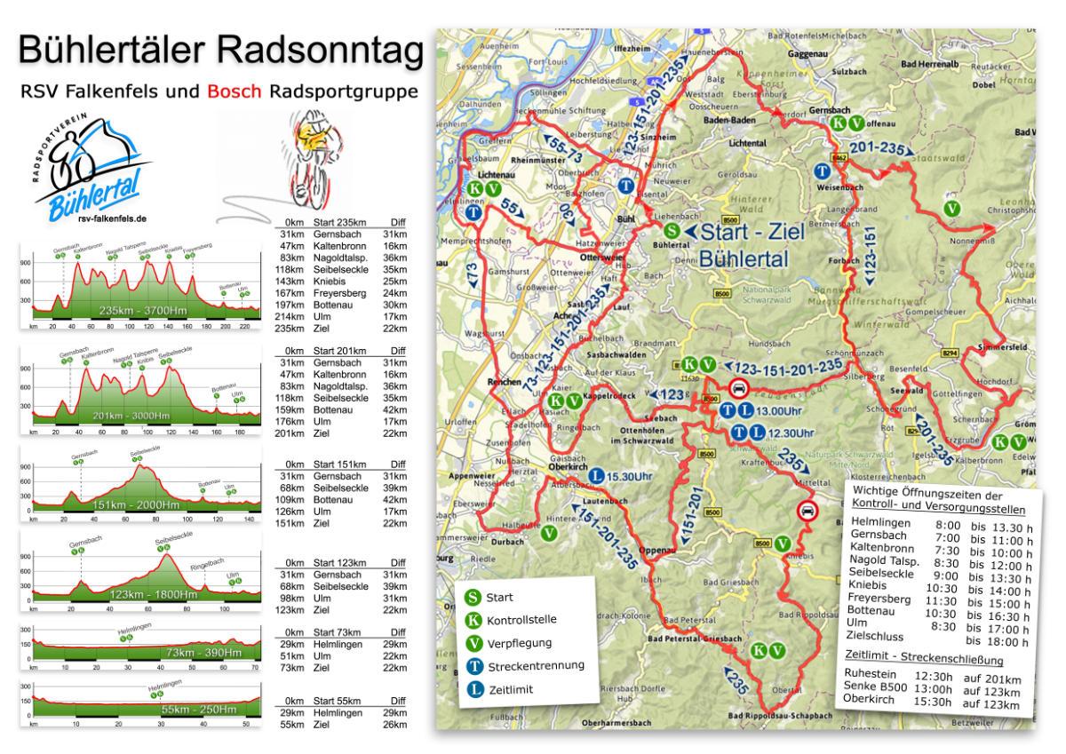 Alle Strecken am Radsonntag 2014